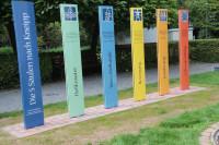 Die 5 Säulen nach Sebastian Kneipp