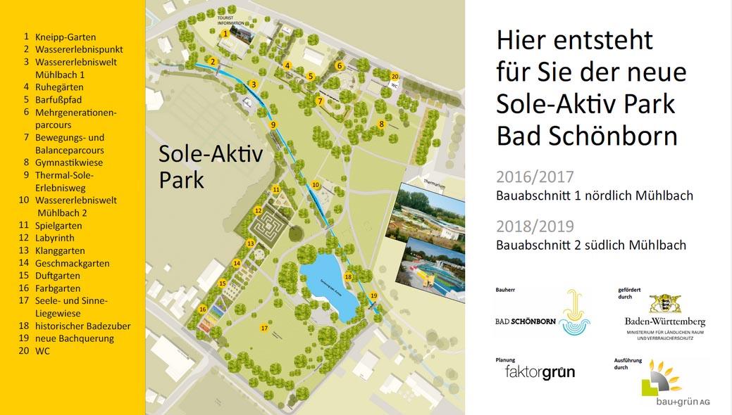 Tafel Sole Aktiv Park