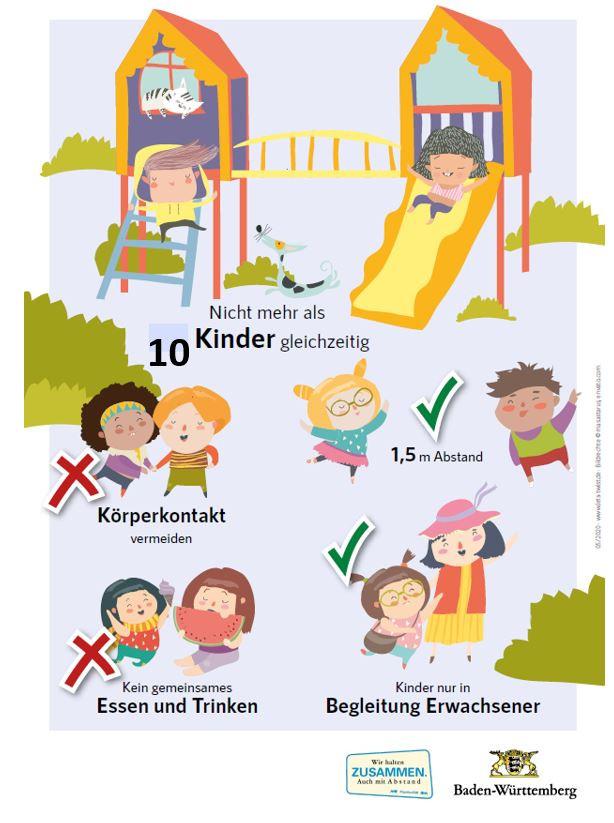 Grafische Darstellung von Do's and Don'ts auf dem Spielplatz